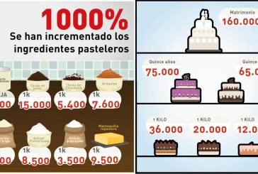 Una torta de boda cuesta 160 mil bolívares y una de 15 años 75 mil