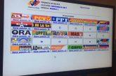 Lista boleta electoral para regionales